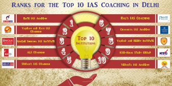 Top 10 IAS Coaching Institutes in Delhi
