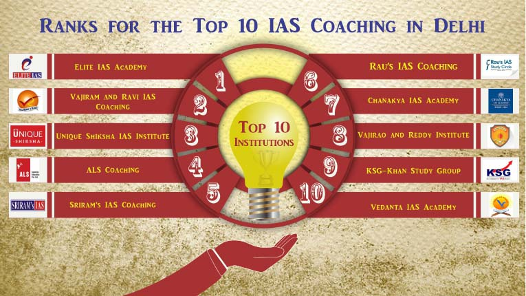 Top 10 of the Best IAS Coaching Institutions in Delhi